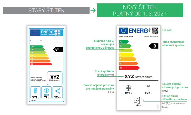Nový energetický štítek lednice nebo mrazáku